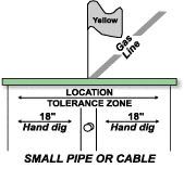 small_pipe_or_cable